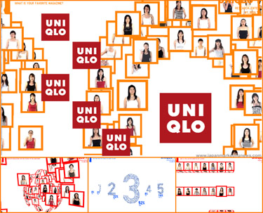 Uniqlo website, innovative