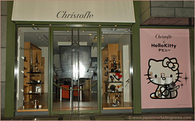 Christofle & Hello Kitty