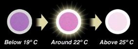 Temperature_stickers